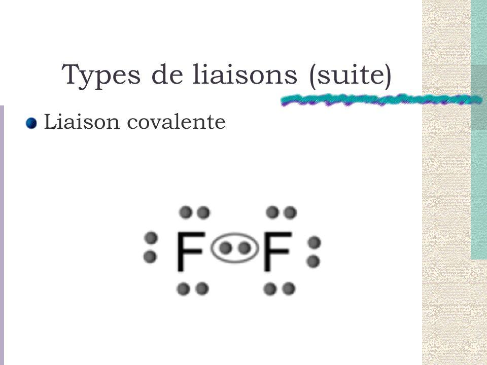 Types de liaisons (suite) Liaison covalente