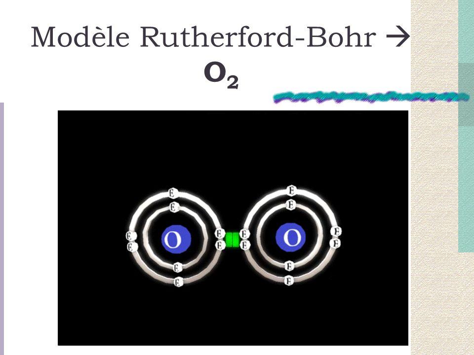 Modèle Rutherford-Bohr O 2