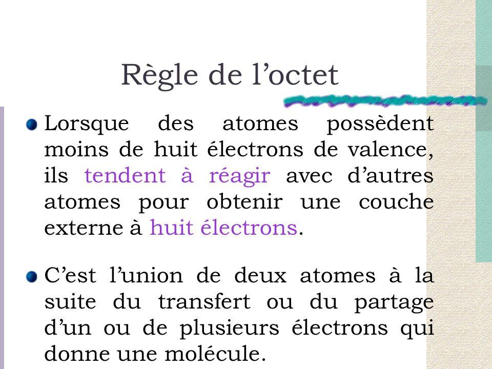 Règle de loctet Lorsque des atomes possèdent moins de huit électrons de valence, ils tendent à réagir avec dautres atomes pour obtenir une couche exte