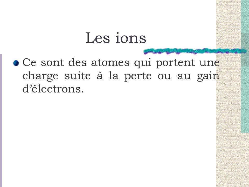 Les ions Ce sont des atomes qui portent une charge suite à la perte ou au gain délectrons.