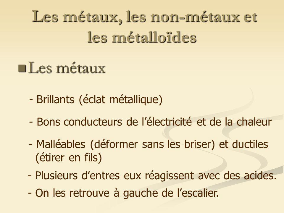 Les métaux, les non-métaux et les métalloïdes Les métaux, les non-métaux et les métalloïdes Les métaux Les métaux - Brillants (éclat métallique) - Bon
