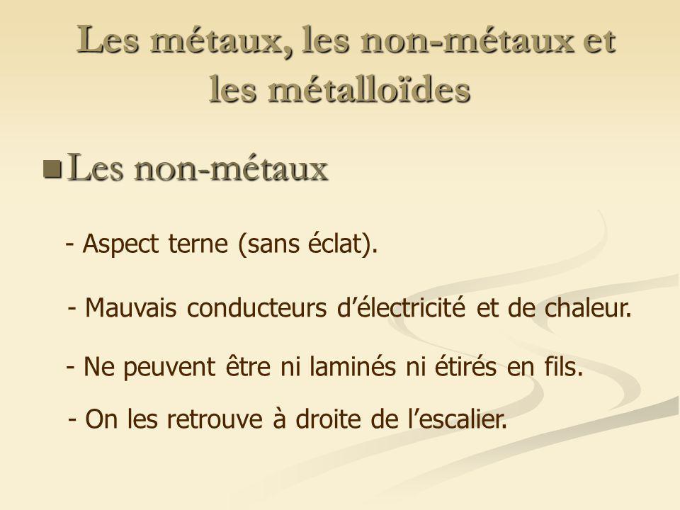 Les métaux, les non-métaux et les métalloïdes Les métaux, les non-métaux et les métalloïdes Les non-métaux Les non-métaux - Aspect terne (sans éclat).