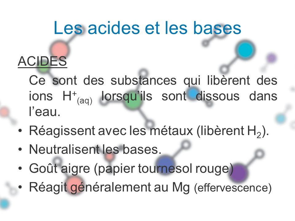 Les acides Leur formule moléculaire est constituée de: Un atome dhydrogène (H) avec un non-métal ou avec un groupe datomes.