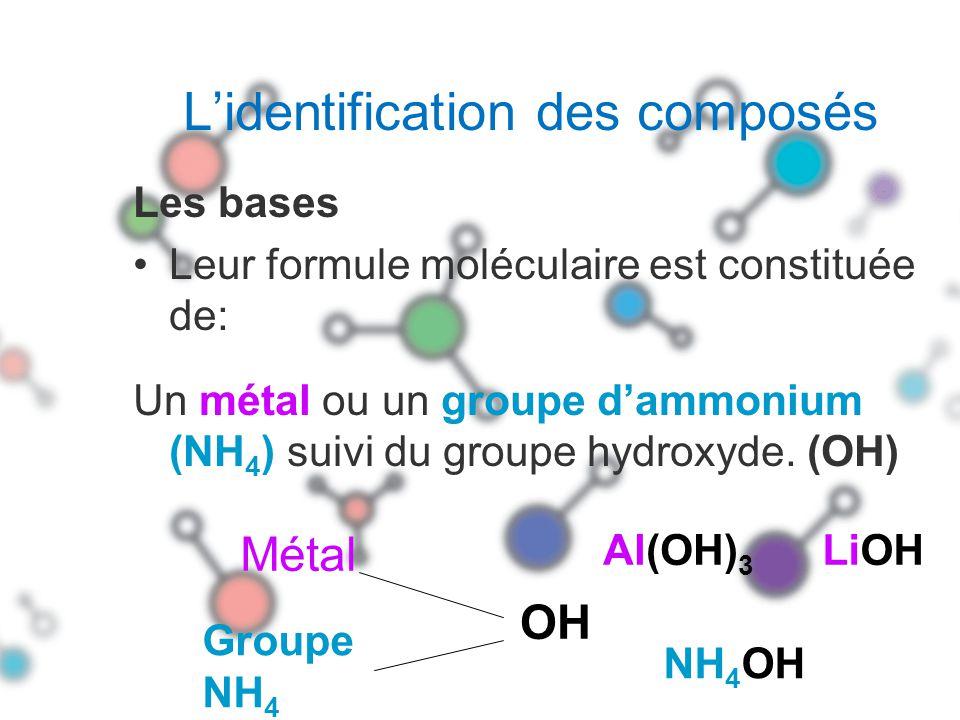 Léchelle de pH potentiel dhydrogène Elle est une indication de la concentration des ions H + présents dans une solution.