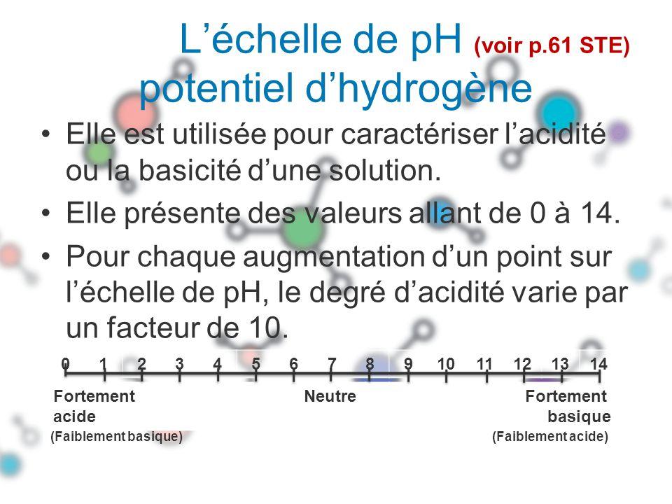Lidentification des composés Les sels Leur formule moléculaire est constituée de … Un métal suivi dun non-métal ou dun groupe datomes.