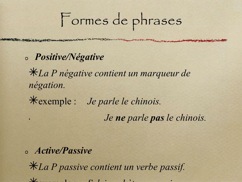 Formes de phrases Positive/Négative L a P négative contient un marqueur de négation. e xemple :Je parle le chinois. Je ne parle pas le chinois. Active
