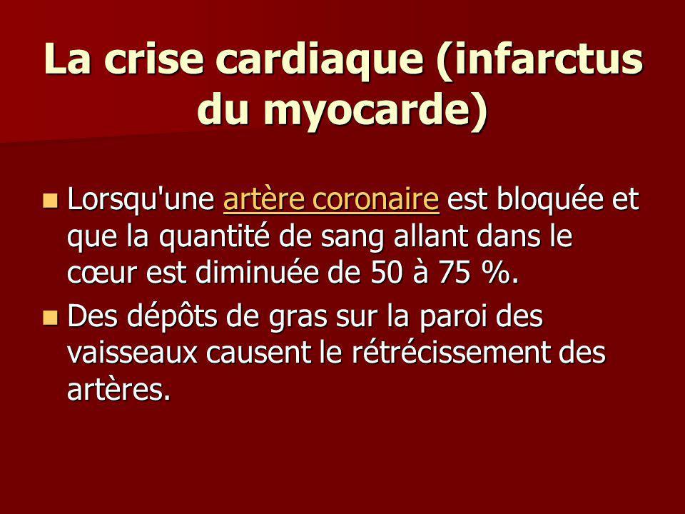 La crise cardiaque (infarctus du myocarde) Lorsqu'une artère coronaire est bloquée et que la quantité de sang allant dans le cœur est diminuée de 50 à