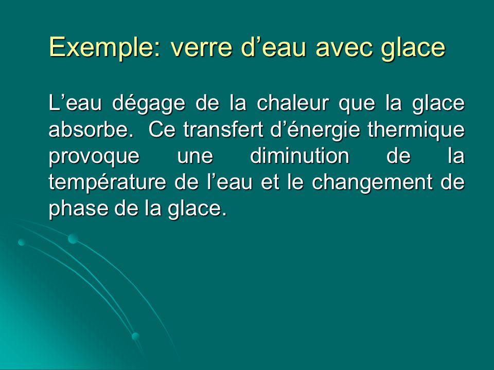 Exemple: verre deau avec glace Leau dégage de la chaleur que la glace absorbe. Ce transfert dénergie thermique provoque une diminution de la températu