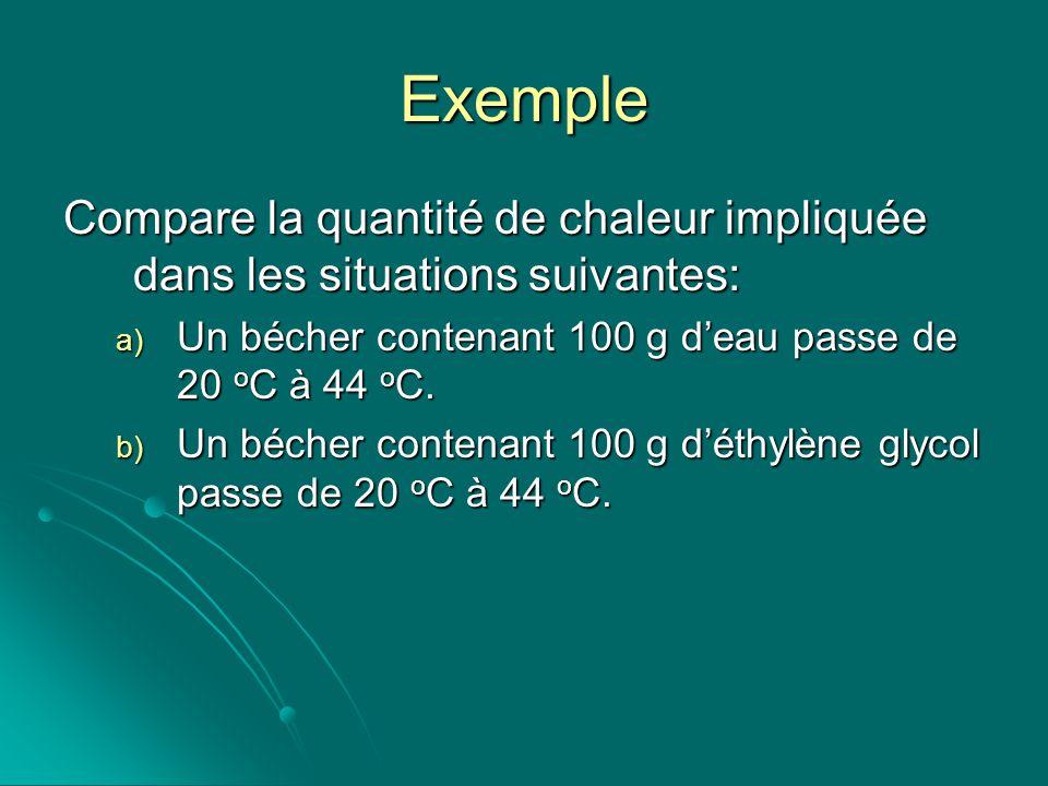 Exemple Compare la quantité de chaleur impliquée dans les situations suivantes: a) Un bécher contenant 100 g deau passe de 20 o C à 44 o C. b) Un béch