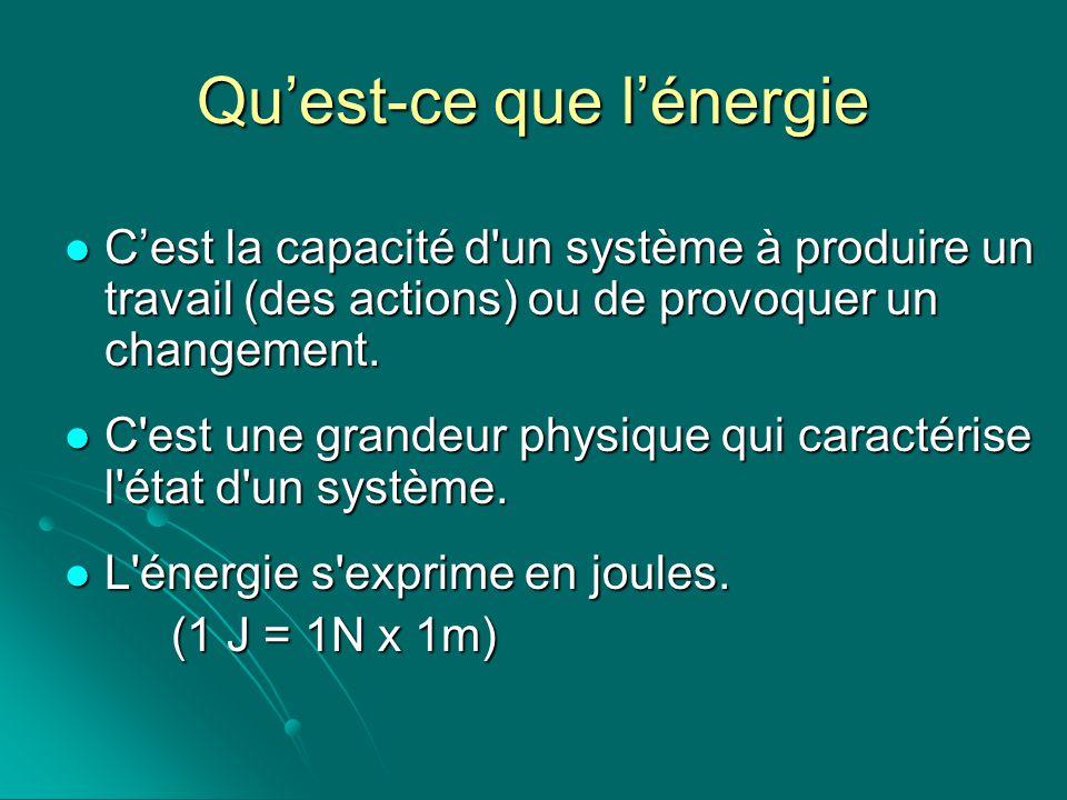 Quest-ce que lénergie (suite) L énergie provient de différentes sources et elle peut prendre différentes formes : chaleur, énergie musculaire, énergie mécanique, chimique, électrique, etc.