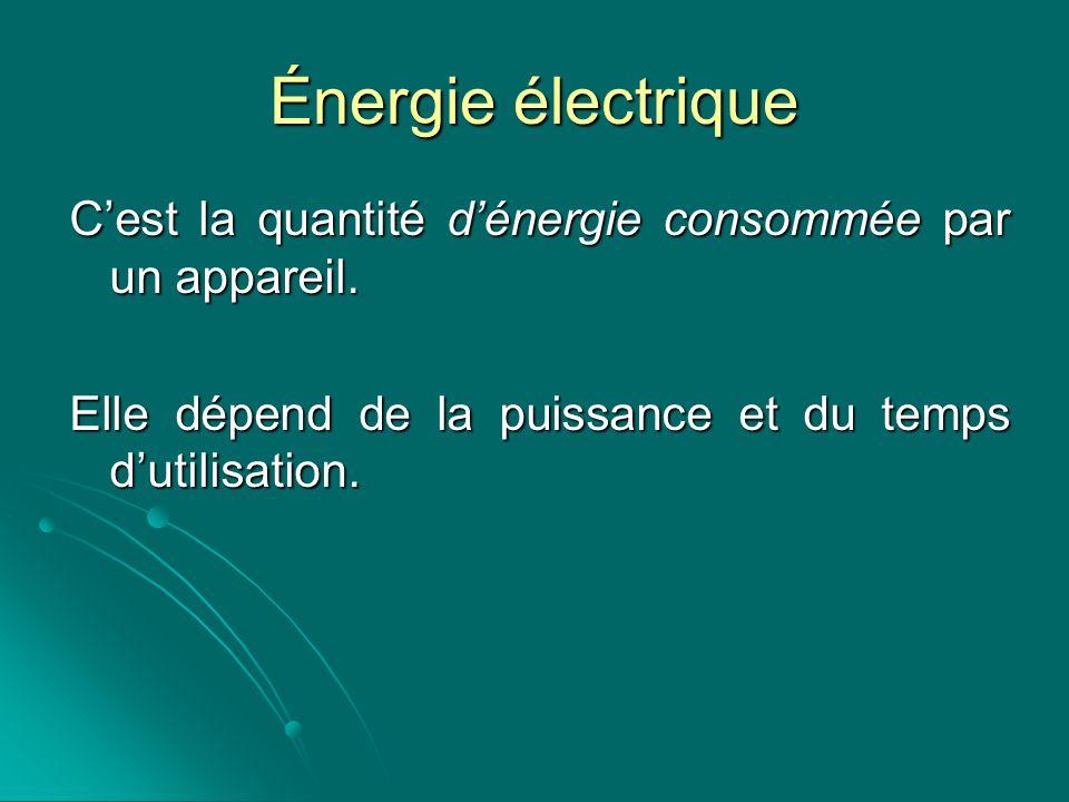 Énergie électrique Cest la quantité dénergie consommée par un appareil. Elle dépend de la puissance et du temps dutilisation.