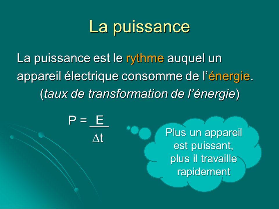 La puissance La puissance est le rythme auquel un appareil électrique consomme de lénergie. (taux de transformation de lénergie) E EE Et P = Plus un a