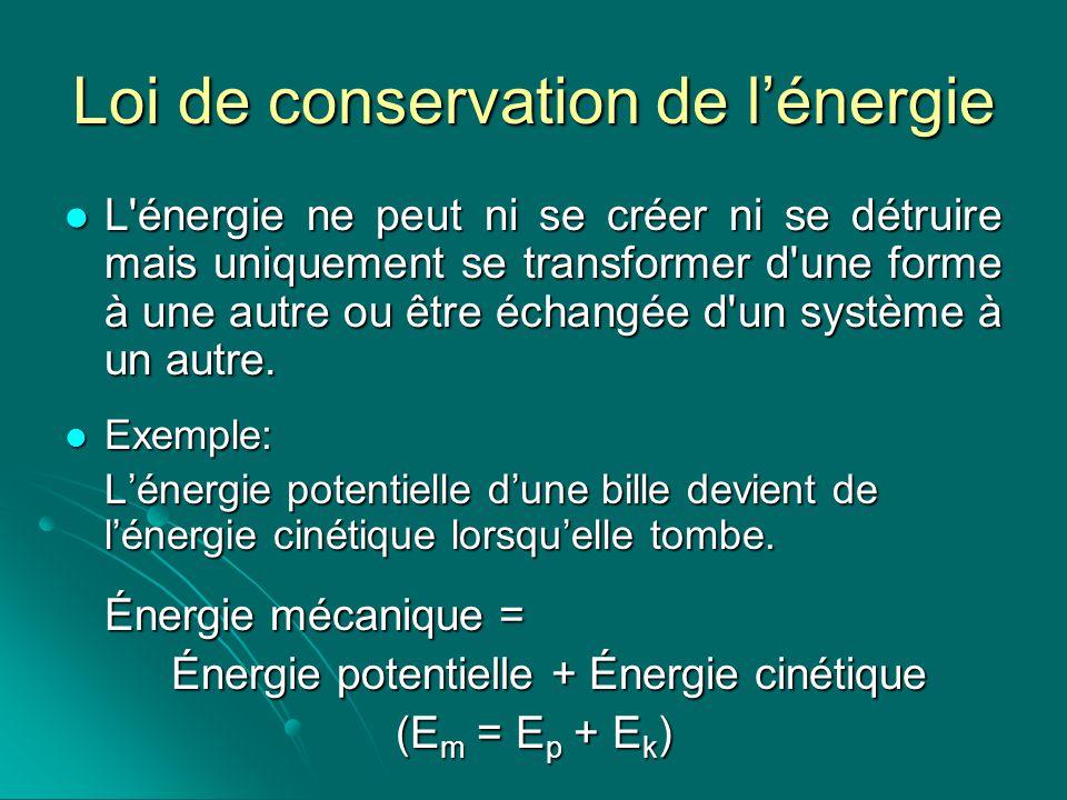 Loi de conservation de lénergie L'énergie ne peut ni se créer ni se détruire mais uniquement se transformer d'une forme à une autre ou être échangée d