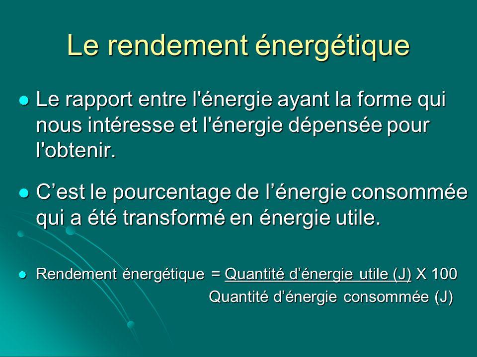 Le rendement énergétique Le rapport entre l'énergie ayant la forme qui nous intéresse et l'énergie dépensée pour l'obtenir. Le rapport entre l'énergie