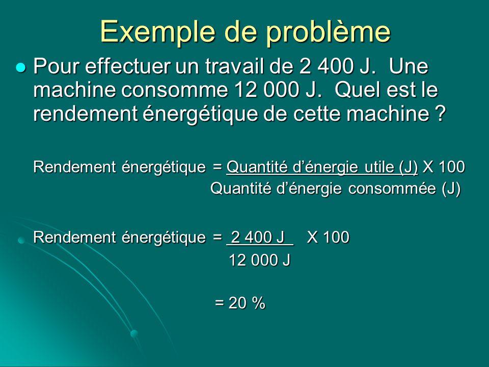 Exemple de problème Pour effectuer un travail de 2 400 J. Une machine consomme 12 000 J. Quel est le rendement énergétique de cette machine ? Pour eff