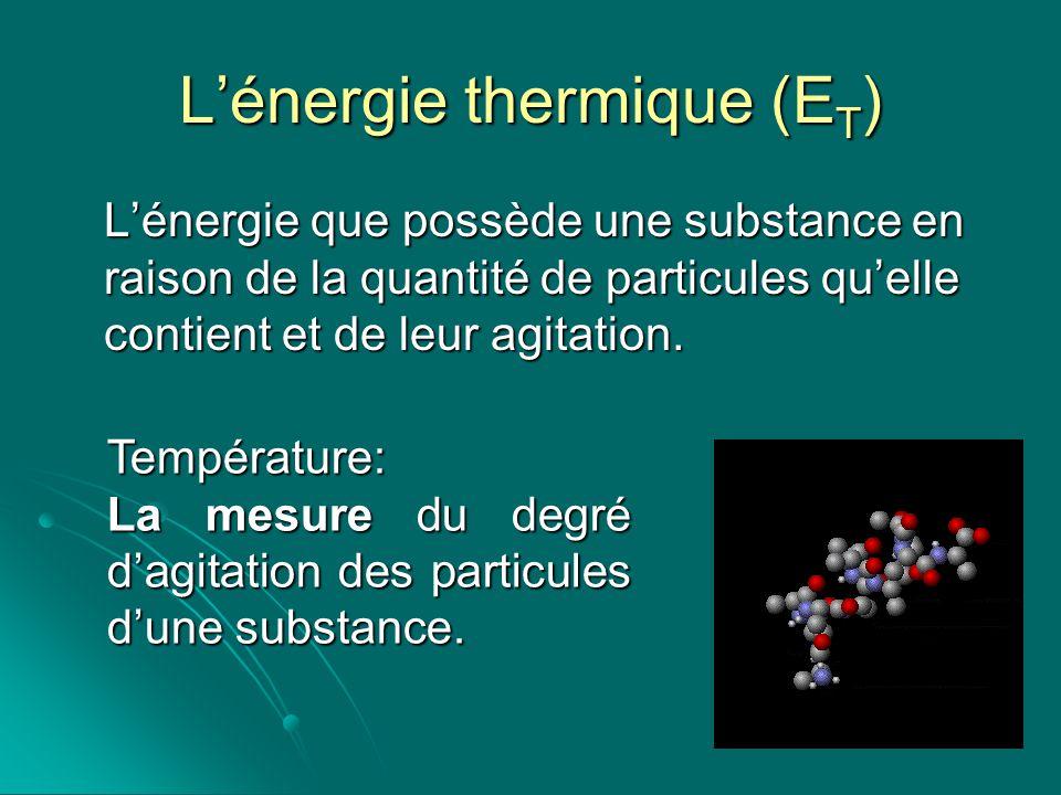 Lénergie thermique (suite) Chaleur (Q): Chaleur (Q): Cest le processus de transfert dénergie thermique causé par une différence de température entre un objet et son environnement (ou entre deux milieux).