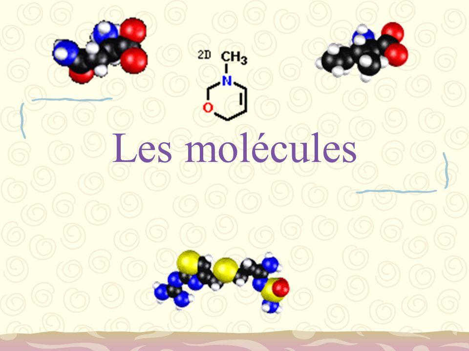 La signification dune formule (suite) Chiffre placé devant (coefficient) : Indique combien de fois la molécule est présente.