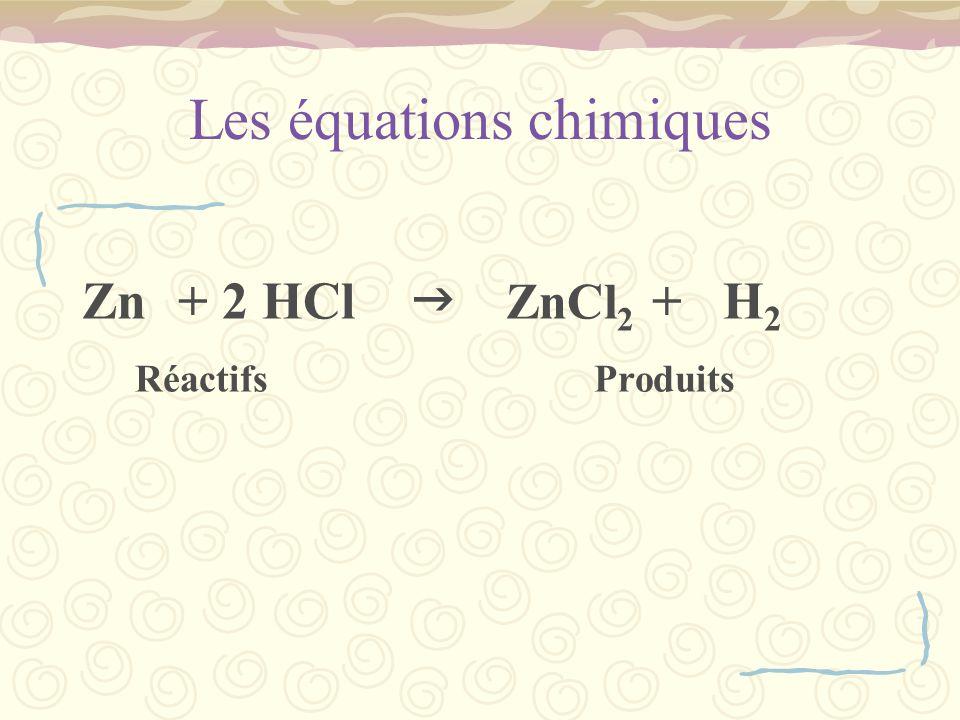 Les équations chimiques Zn+ 2 HCl ZnCl 2 + H 2 Réactifs Produits
