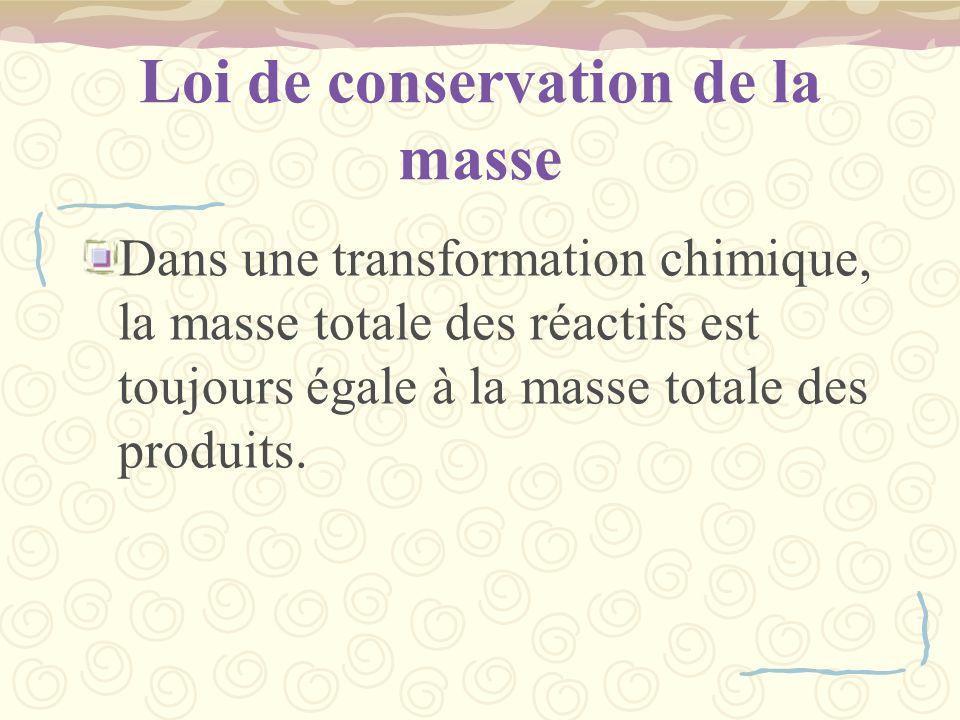 Loi de conservation de la masse Dans une transformation chimique, la masse totale des réactifs est toujours égale à la masse totale des produits.