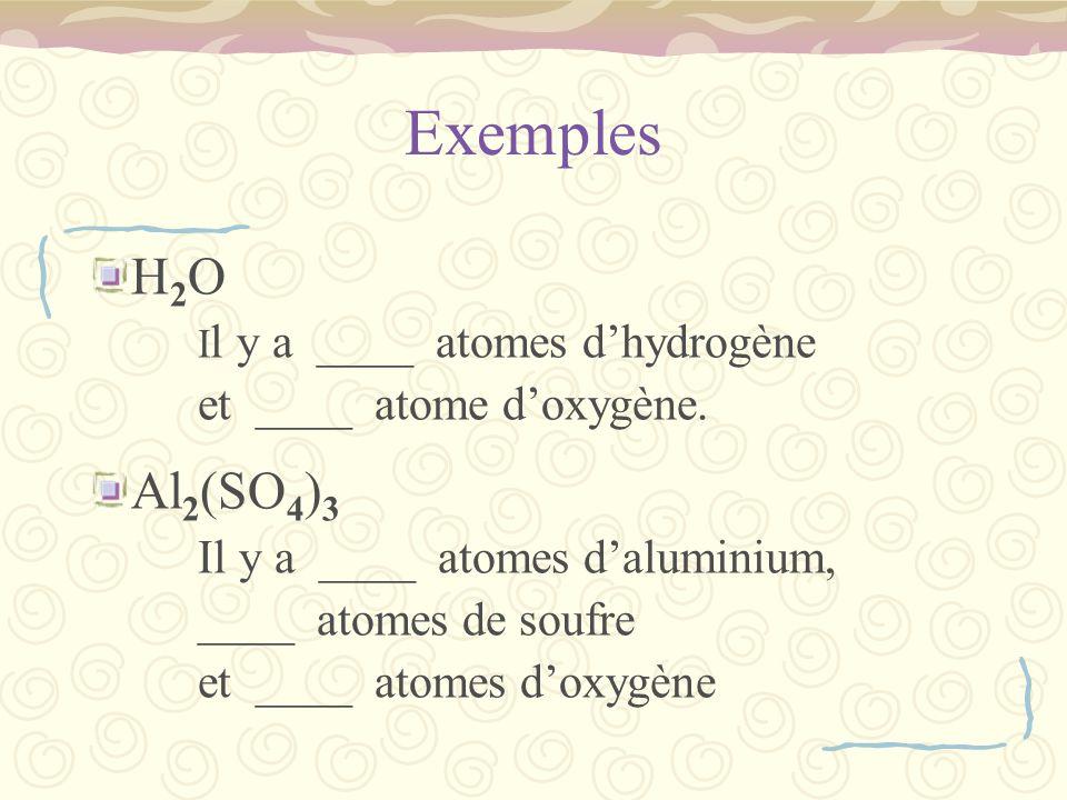 Exemples H 2 O I l y a 2 atomes dhydrogène et ____ atome doxygène.