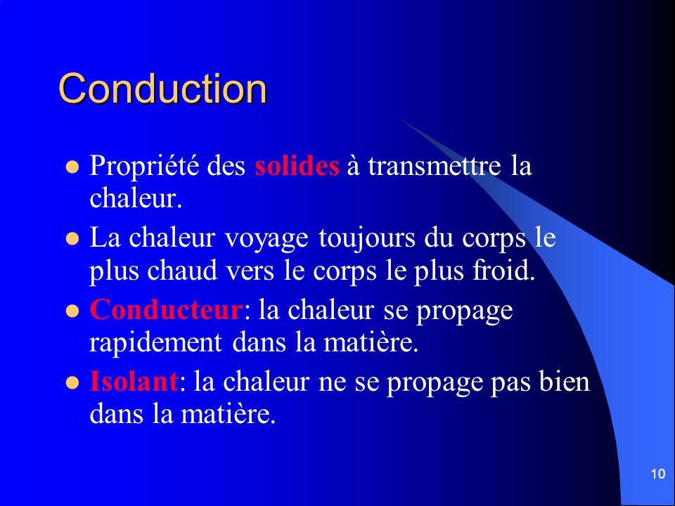 10 Conduction Propriété des solides à transmettre la chaleur.