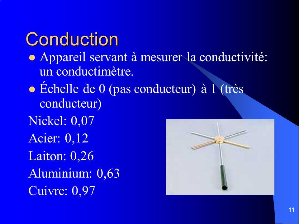 11 Conduction Appareil servant à mesurer la conductivité: un conductimètre. Échelle de 0 (pas conducteur) à 1 (très conducteur) Nickel: 0,07 Acier: 0,