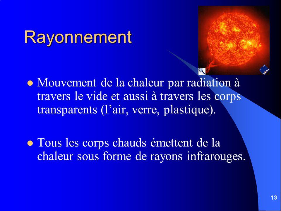 13 Rayonnement Mouvement de la chaleur par radiation à travers le vide et aussi à travers les corps transparents (lair, verre, plastique).