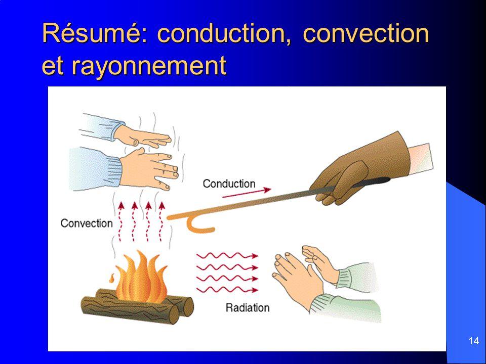 14 Résumé: conduction, convection et rayonnement
