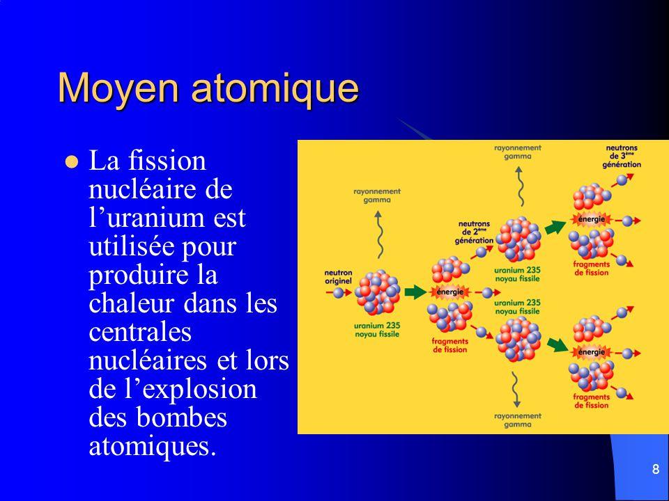 8 Moyen atomique La fission nucléaire de luranium est utilisée pour produire la chaleur dans les centrales nucléaires et lors de lexplosion des bombes atomiques.