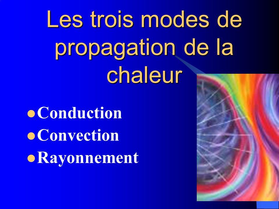 9 Les trois modes de propagation de la chaleur Conduction Convection Rayonnement