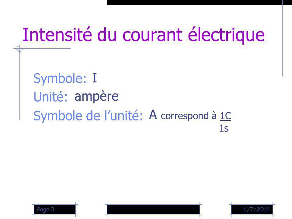 6/7/2014Page 3 Intensité du courant électrique Symbole: Unité: Symbole de lunité: I ampère A correspond à 1C 1s