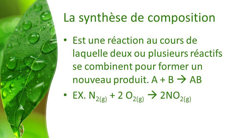 La synthèse de composition Est une réaction au cours de laquelle deux ou plusieurs réactifs se combinent pour former un nouveau produit. A + B AB EX.