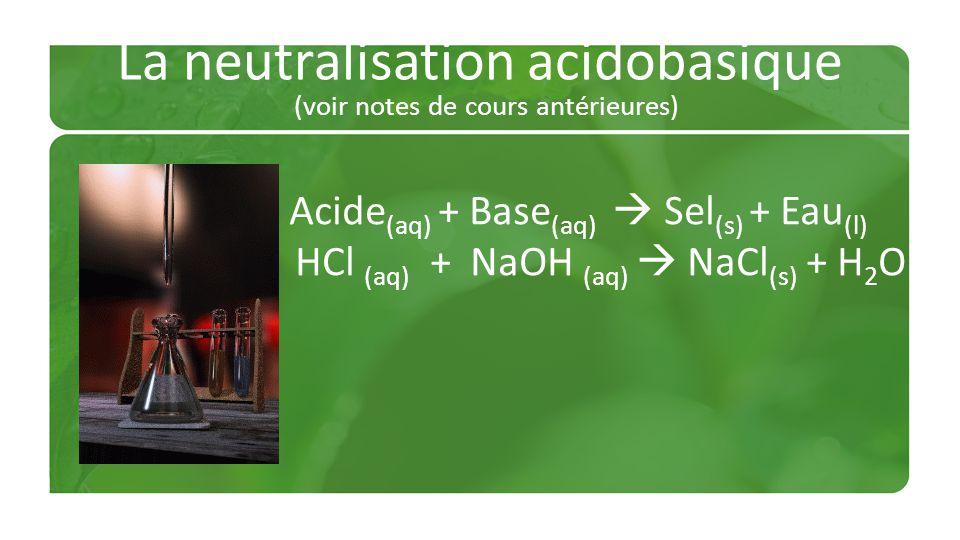 La neutralisation acidobasique (voir notes de cours antérieures) Acide (aq) + Base (aq) Sel (s) + Eau (l) HCl (aq) + NaOH (aq) NaCl (s) + H 2 O