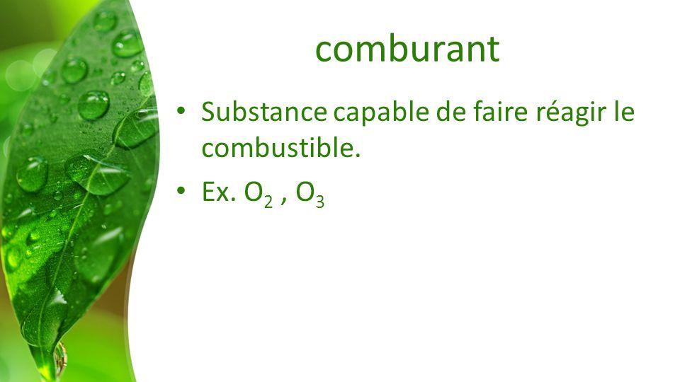Combustible Substance capable de soxyder en libérant une grande quantité dénergie.