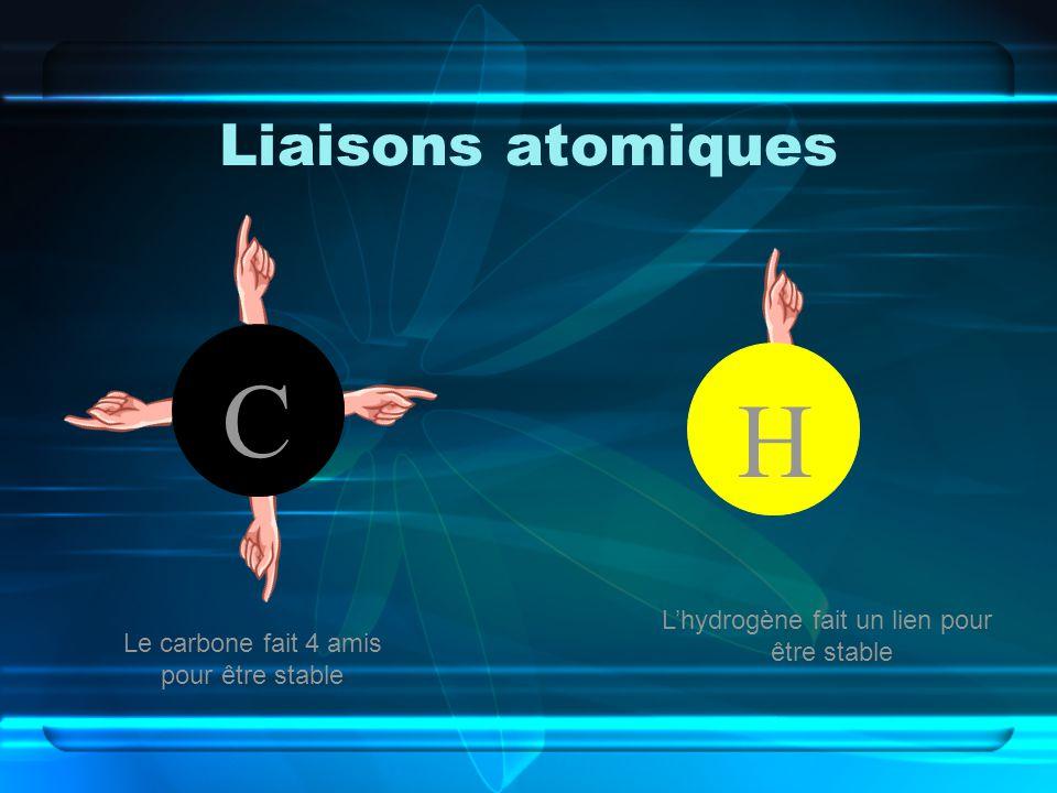 Liaisons atomiques C Le carbone fait 4 amis pour être stable H Lhydrogène fait un lien pour être stable