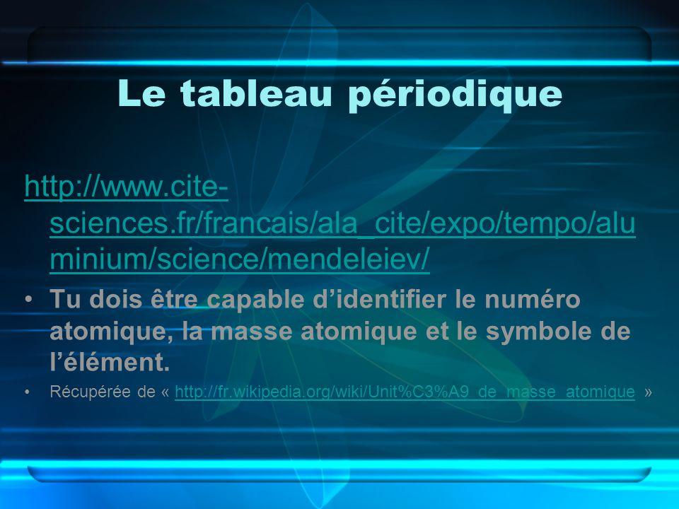 Le tableau périodique http://www.cite- sciences.fr/francais/ala_cite/expo/tempo/alu minium/science/mendeleiev/ Tu dois être capable didentifier le numéro atomique, la masse atomique et le symbole de lélément.