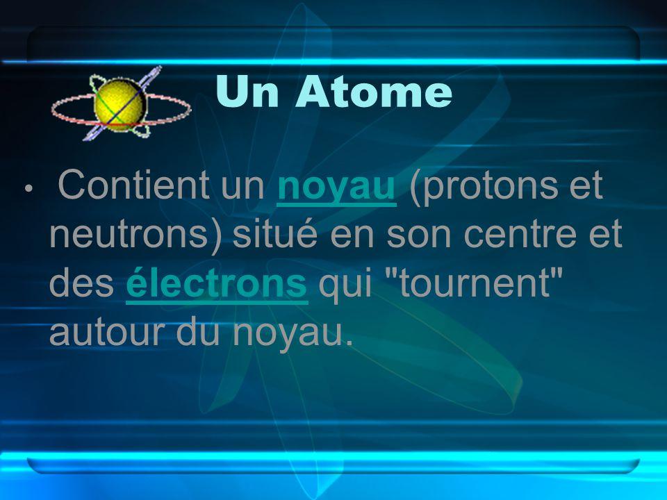 Un Atome Contient un noyau (protons et neutrons) situé en son centre et des électrons qui tournent autour du noyau.noyauélectrons
