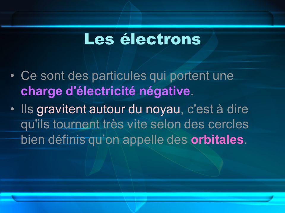 Les électrons Ce sont des particules qui portent une charge d'électricité négative. Ils gravitent autour du noyau, c'est à dire qu'ils tournent très v