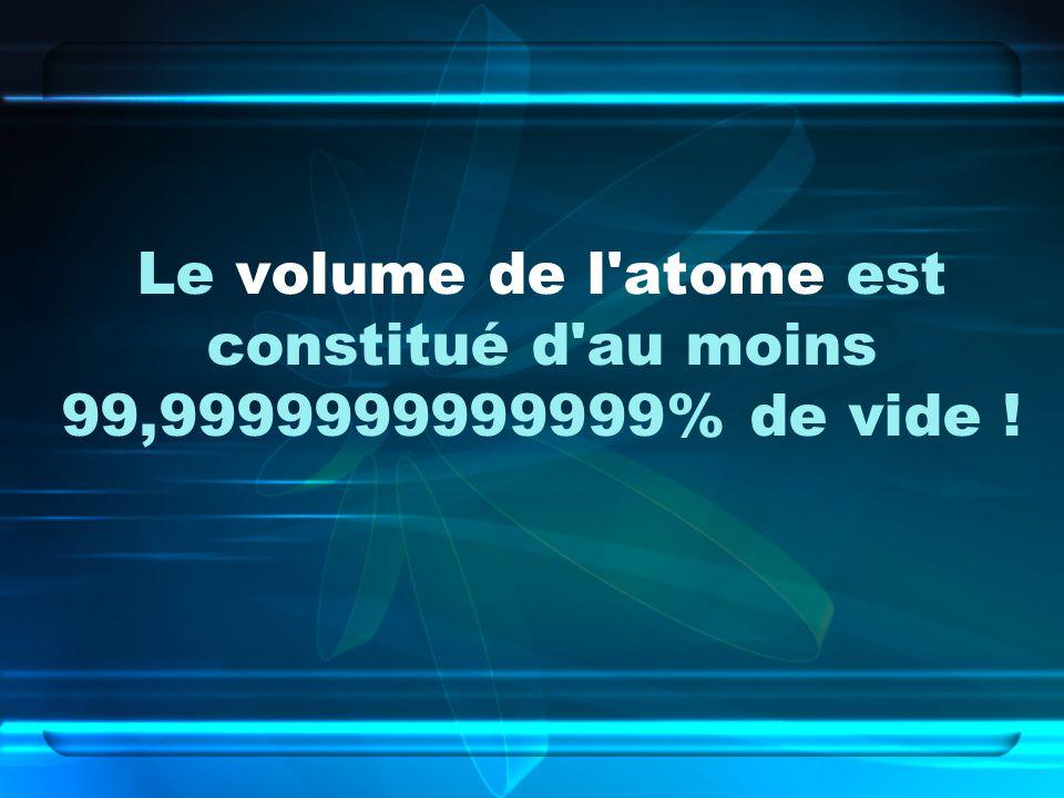 Le volume de l'atome est constitué d'au moins 99,9999999999999% de vide !
