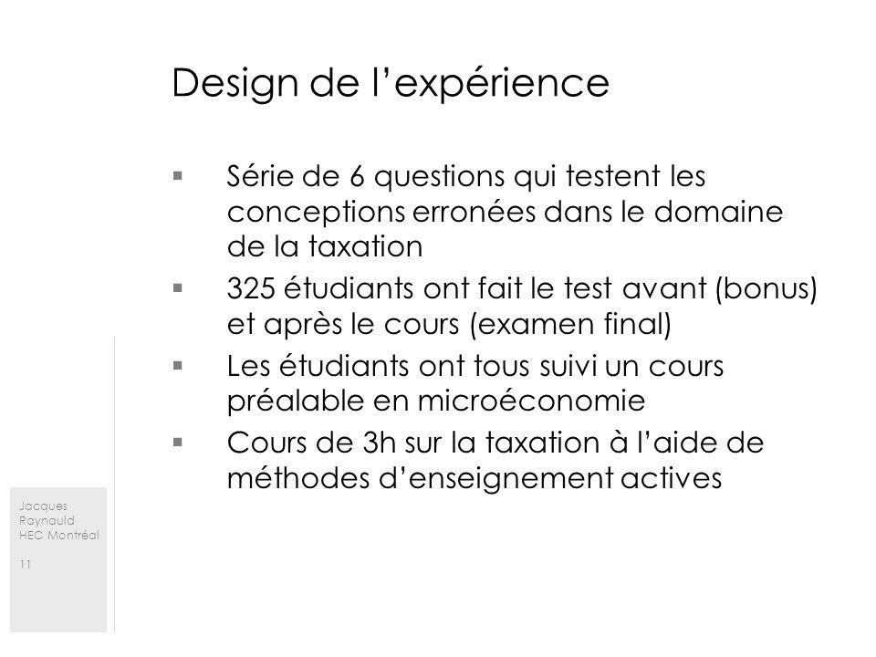 Jacques Raynauld HEC Montréal 11 Design de lexpérience Série de 6 questions qui testent les conceptions erronées dans le domaine de la taxation 325 ét