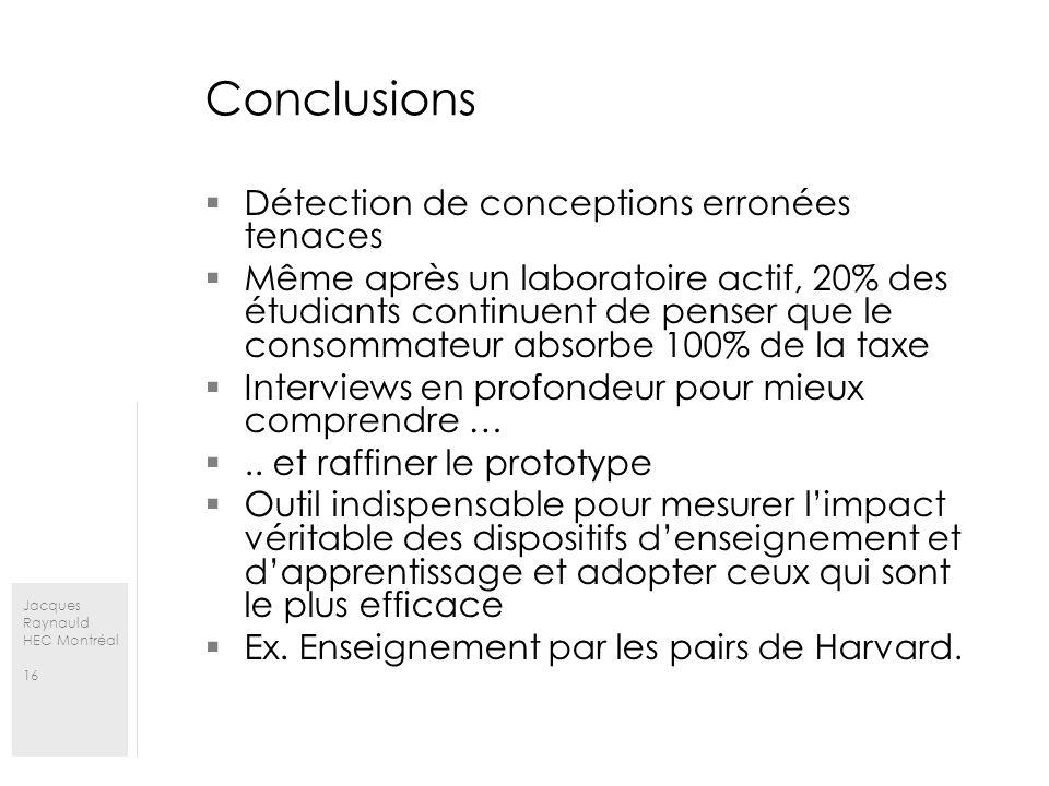 Jacques Raynauld HEC Montréal 16 Conclusions Détection de conceptions erronées tenaces Même après un laboratoire actif, 20% des étudiants continuent de penser que le consommateur absorbe 100% de la taxe Interviews en profondeur pour mieux comprendre …..