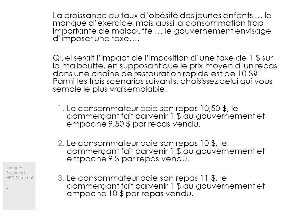 Jacques Raynauld HEC Montréal 13 Taxe 1$
