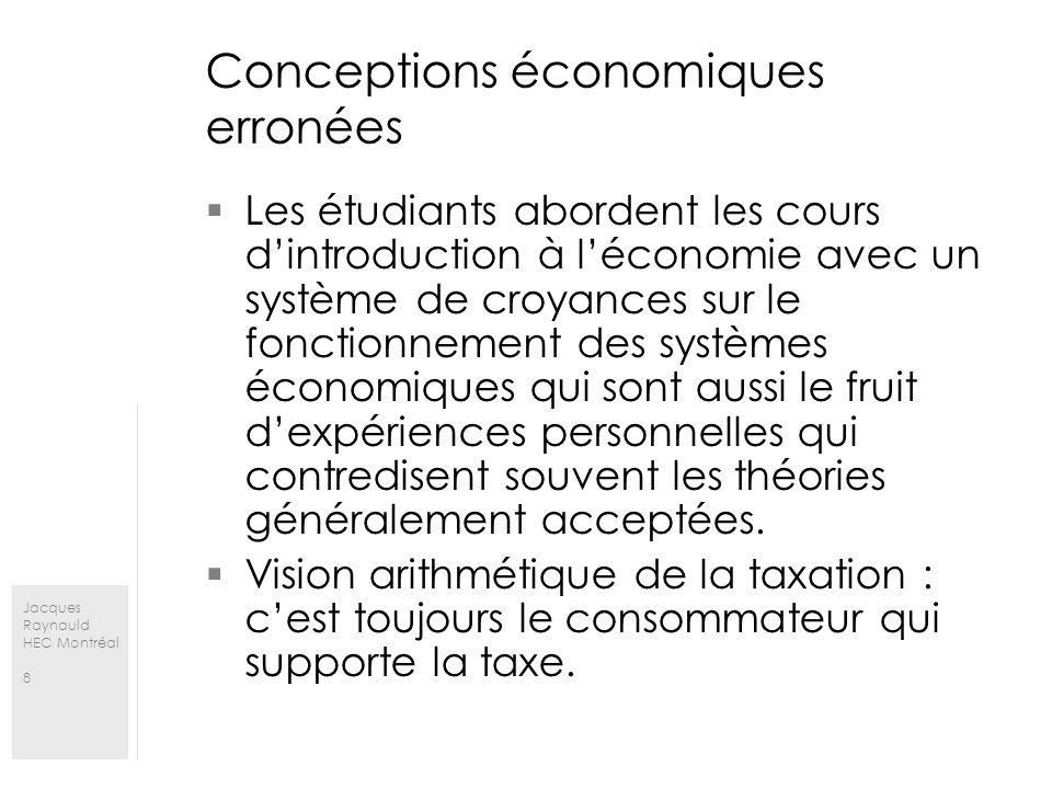 Jacques Raynauld HEC Montréal 8 Conceptions économiques erronées Les étudiants abordent les cours dintroduction à léconomie avec un système de croyanc