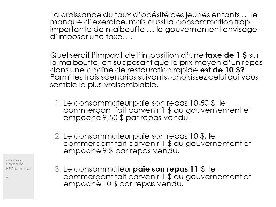 Jacques Raynauld HEC Montréal 9 La croissance du taux dobésité des jeunes enfants … le manque dexercice, mais aussi la consommation trop importante de malbouffe … le gouvernement envisage dimposer une taxe….