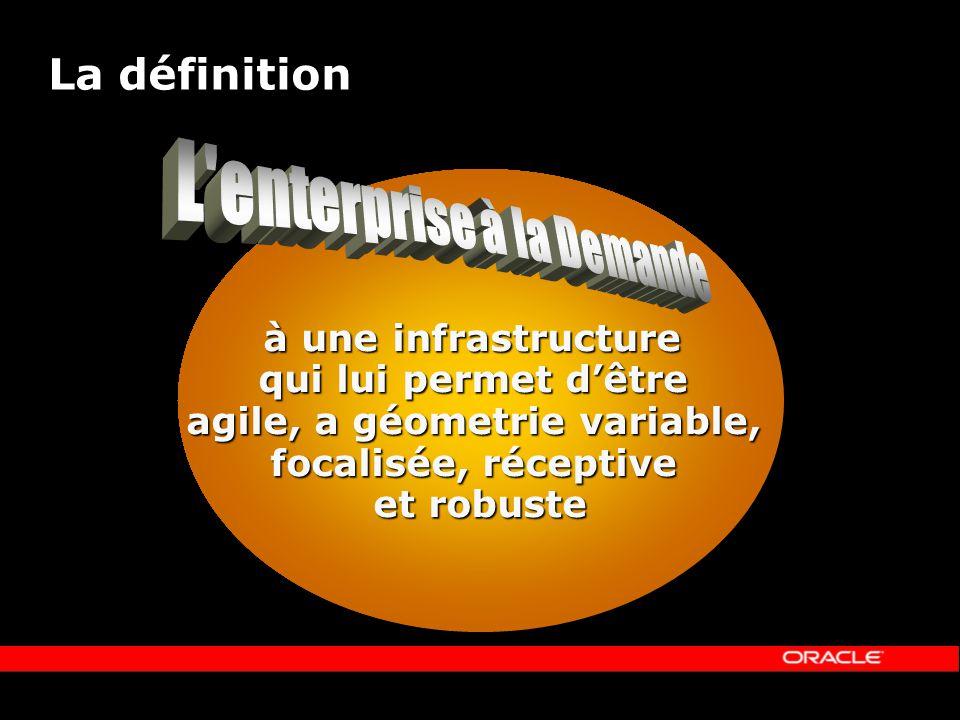 La définition à une infrastructure qui lui permet dêtre agile, a géometrie variable, focalisée, réceptive et robuste