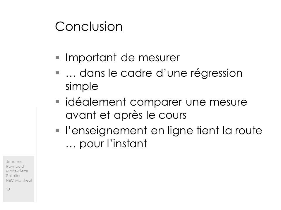 Jacques Raynauld Marie-Pierre Pelletier HEC Montréal 15 Conclusion Important de mesurer … dans le cadre dune régression simple idéalement comparer une mesure avant et après le cours lenseignement en ligne tient la route … pour linstant