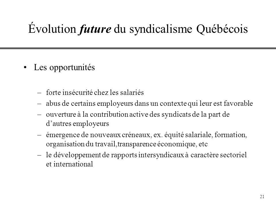 Évolution future du syndicalisme Québécois Les opportunités –forte insécurité chez les salariés –abus de certains employeurs dans un contexte qui leur est favorable –ouverture à la contribution active des syndicats de la part de dautres employeurs –émergence de nouveaux créneaux, ex.