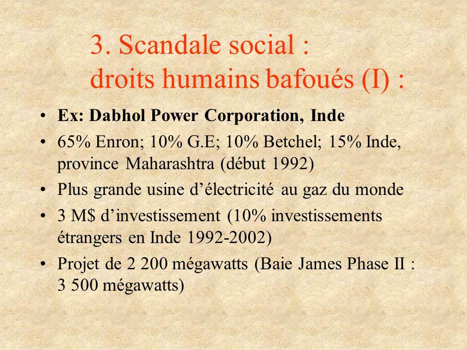 3. Scandale social : droits humains bafoués (I) : Ex: Dabhol Power Corporation, Inde 65% Enron; 10% G.E; 10% Betchel; 15% Inde, province Maharashtra (