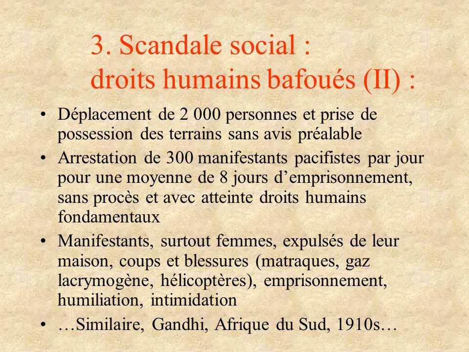 3. Scandale social : droits humains bafoués (II) : Déplacement de 2 000 personnes et prise de possession des terrains sans avis préalable Arrestation