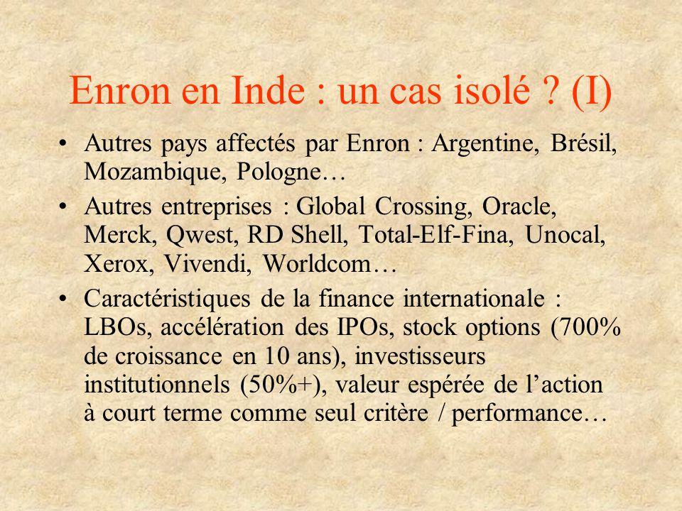 Enron en Inde : un cas isolé ? (I) Autres pays affectés par Enron : Argentine, Brésil, Mozambique, Pologne… Autres entreprises : Global Crossing, Orac